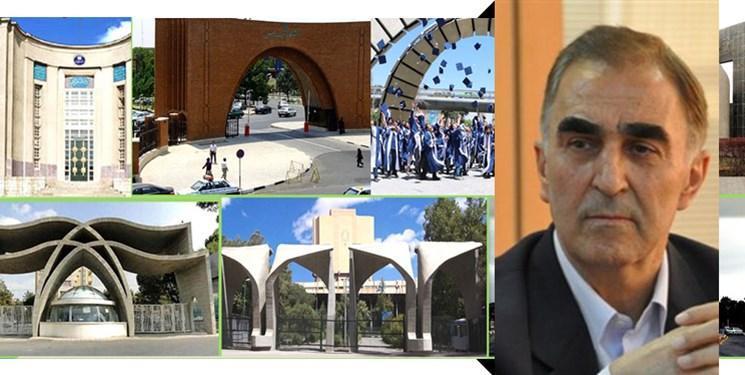 15 دانشگاه جمهوری اسلامی در جدول دانشگاه های عصر طلایی دنیا قرار گرفتند